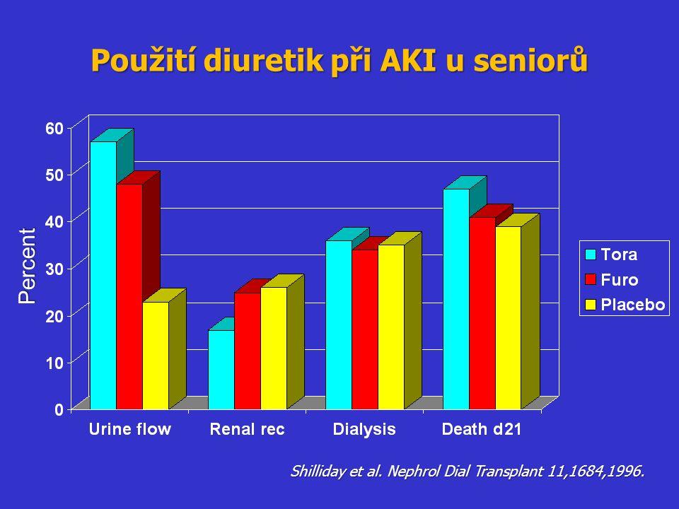 Použití diuretik při AKI u seniorů Shilliday et al. Nephrol Dial Transplant 11,1684,1996. Percent
