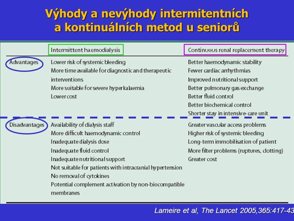 Výhody a nevýhody intermitentních a kontinuálních metod u seniorů Lameire et al, The Lancet 2005,365:417-430
