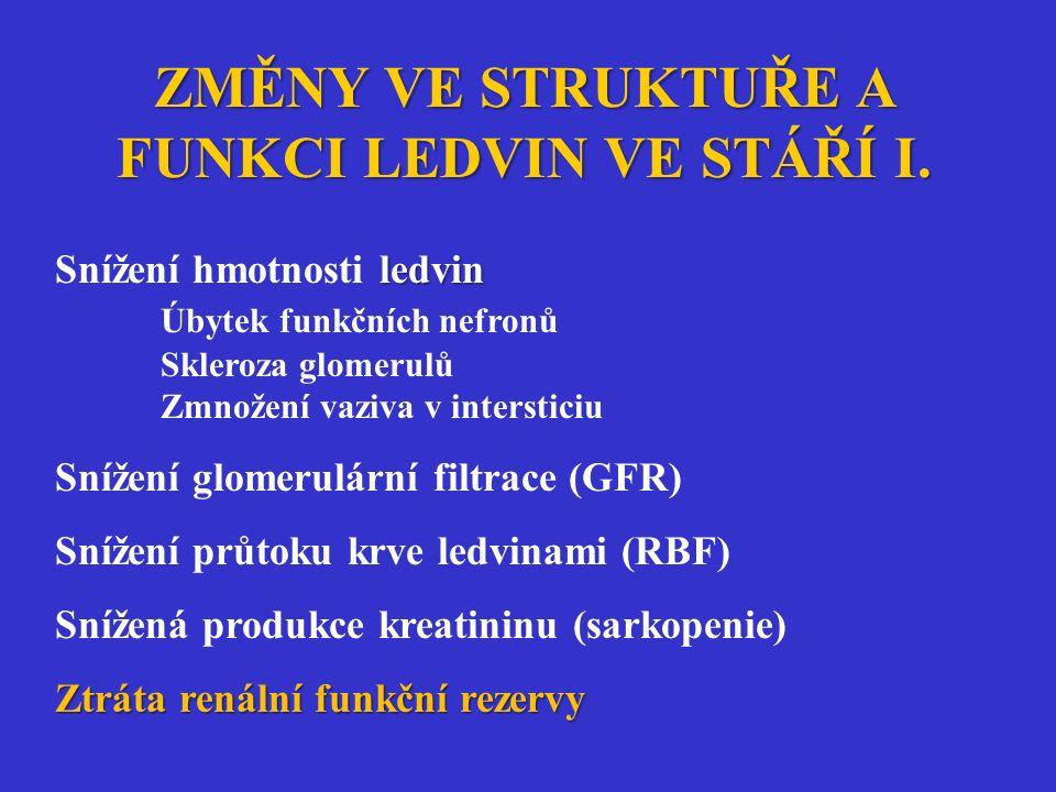ZMĚNY VE STRUKTUŘE A FUNKCI LEDVIN VE STÁŘÍ I. ledvin Snížení hmotnosti ledvin Úbytek funkčních nefronů Skleroza glomerulů Zmnožení vaziva v interstic