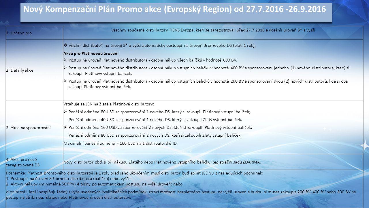Nový Kompenzační Plán Promo akce (Evropský Region) od 27.7.2016 -26.9.2016 1.