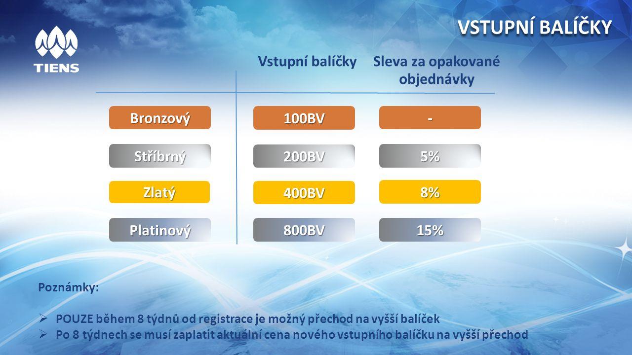 Stříbrný Zlatý Platinový 200BV 5% 400BV 8% 800BV15% VSTUPNÍ BALÍČKY Bronzový 100BV - Poznámky:  POUZE během 8 týdnů od registrace je možný přechod na vyšší balíček  Po 8 týdnech se musí zaplatit aktuální cena nového vstupního balíčku na vyšší přechod Vstupní balíčkySleva za opakované objednávky
