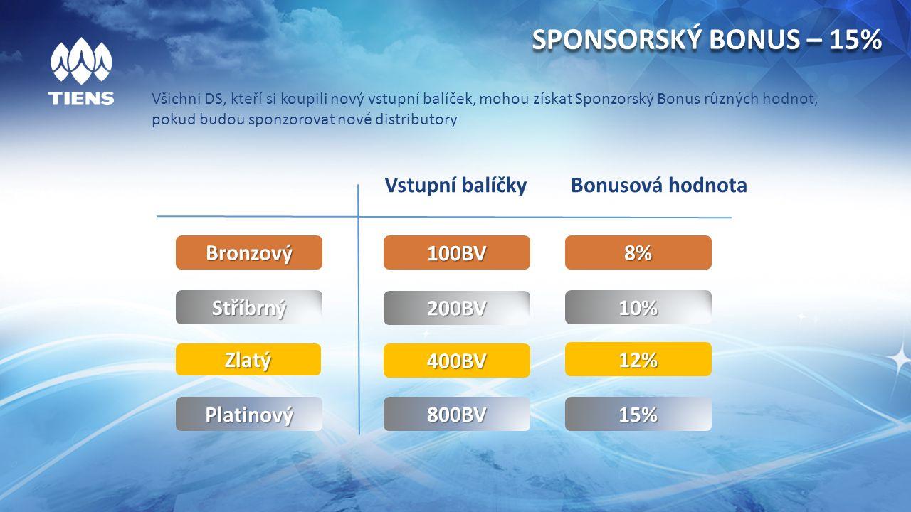 SPONSORSKÝ BONUS – 15% Stříbrný Zlatý Platinový 200BV 10% 400BV 12% 800BV15% Bronzový 100BV 8% Všichni DS, kteří si koupili nový vstupní balíček, mohou získat Sponzorský Bonus různých hodnot, pokud budou sponzorovat nové distributory Vstupní balíčkyBonusová hodnota