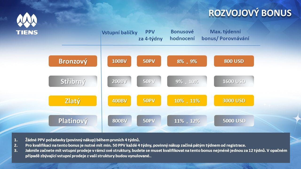 ROZVOJOVÝ BONUS 9 50PV 9% , 10% 10% , 11% 11% , 12% Stříbrný Zlatý Platinový 200BV 400BV 800BV 1.Žádné PPV požadavky (povinný nákup) během prvních 4 týdnů.