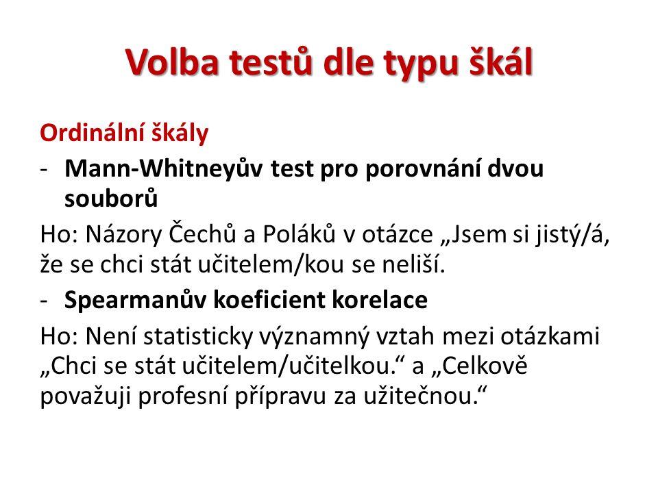 """Volba testů dle typu škál Ordinální škály -Mann-Whitneyův test pro porovnání dvou souborů Ho: Názory Čechů a Poláků v otázce """"Jsem si jistý/á, že se chci stát učitelem/kou se neliší."""
