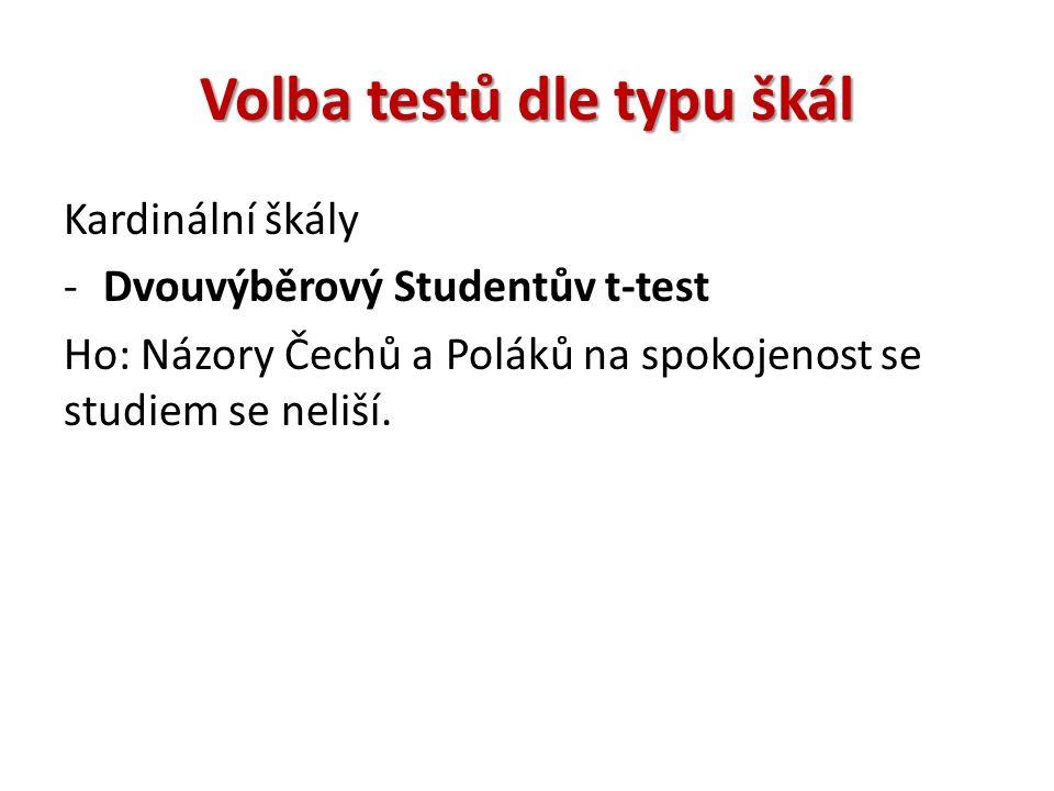 Volba testů dle typu škál Kardinální škály -Dvouvýběrový Studentův t-test Ho: Názory Čechů a Poláků na spokojenost se studiem se neliší.