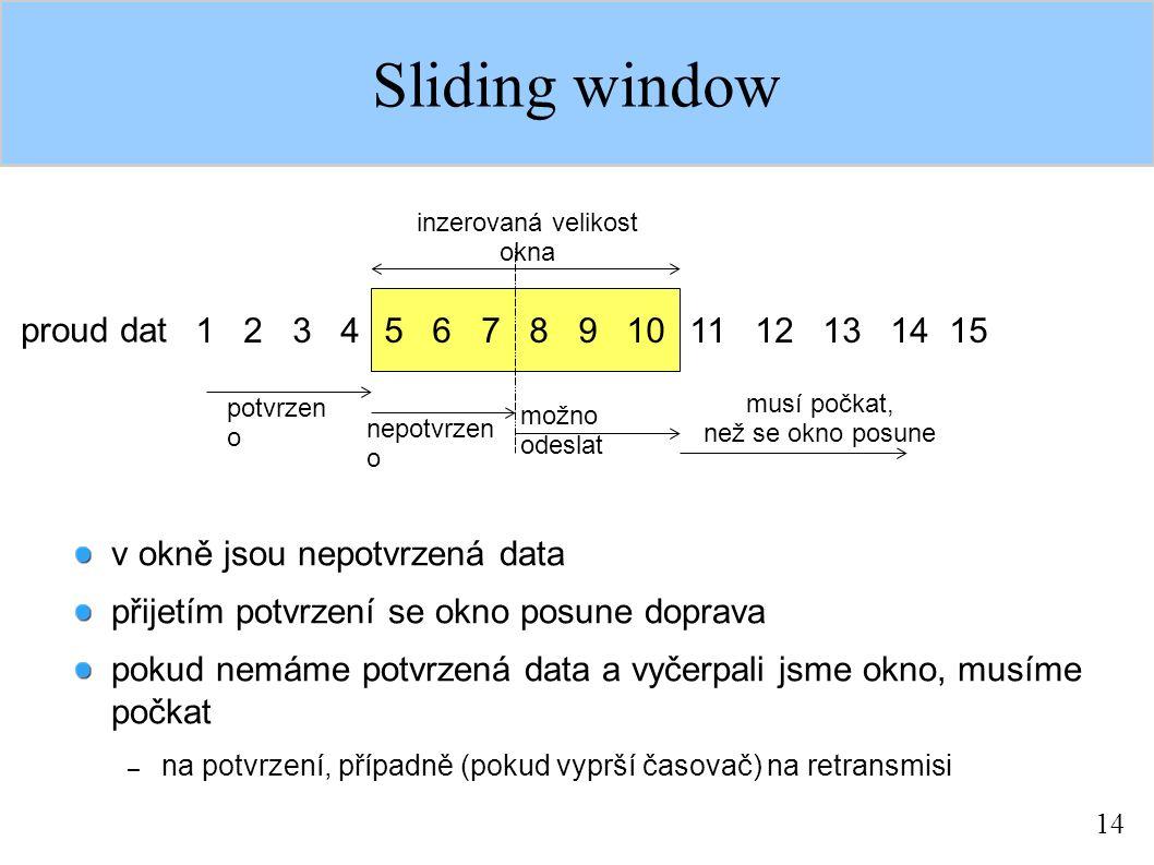 14 Sliding window v okně jsou nepotvrzená data přijetím potvrzení se okno posune doprava pokud nemáme potvrzená data a vyčerpali jsme okno, musíme počkat – na potvrzení, případně (pokud vyprší časovač) na retransmisi 5 6 7 8 9 101 2 3 411 12 13 14 15 potvrzen o nepotvrzen o možno odeslat musí počkat, než se okno posune inzerovaná velikost okna proud dat