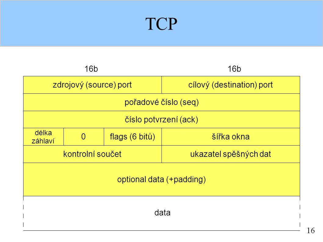 16 TCP zdrojový (source) portcílový (destination) port pořadové číslo (seq) 16b délka záhlaví data číslo potvrzení (ack) flags (6 bitů)0šířka okna ukazatel spěšných datkontrolní součet optional data (+padding)