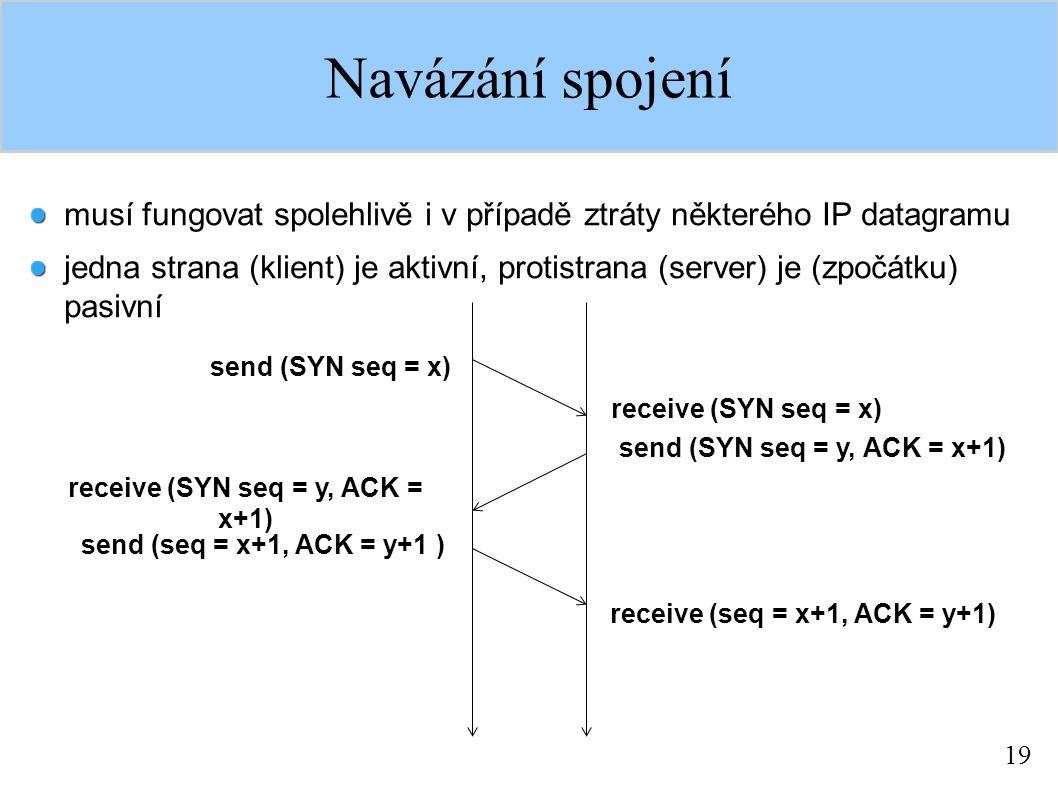 19 Navázání spojení musí fungovat spolehlivě i v případě ztráty některého IP datagramu jedna strana (klient) je aktivní, protistrana (server) je (zpočátku) pasivní send (SYN seq = x) receive (SYN seq = x) send (SYN seq = y, ACK = x+1) receive (SYN seq = y, ACK = x+1) send (seq = x+1, ACK = y+1 ) receive (seq = x+1, ACK = y+1)