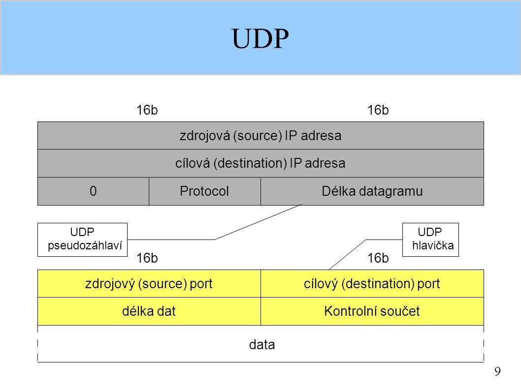 9 UDP zdrojový (source) portcílový (destination) port délka dat 16b Kontrolní součet data zdrojová (source) IP adresa cílová (destination) IP adresa 16b 0Délka datagramuProtocol UDP pseudozáhlaví UDP hlavička