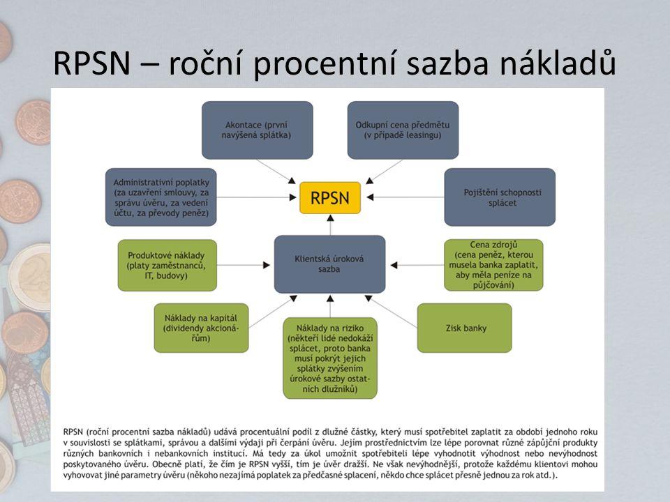 RPSN – roční procentní sazba nákladů