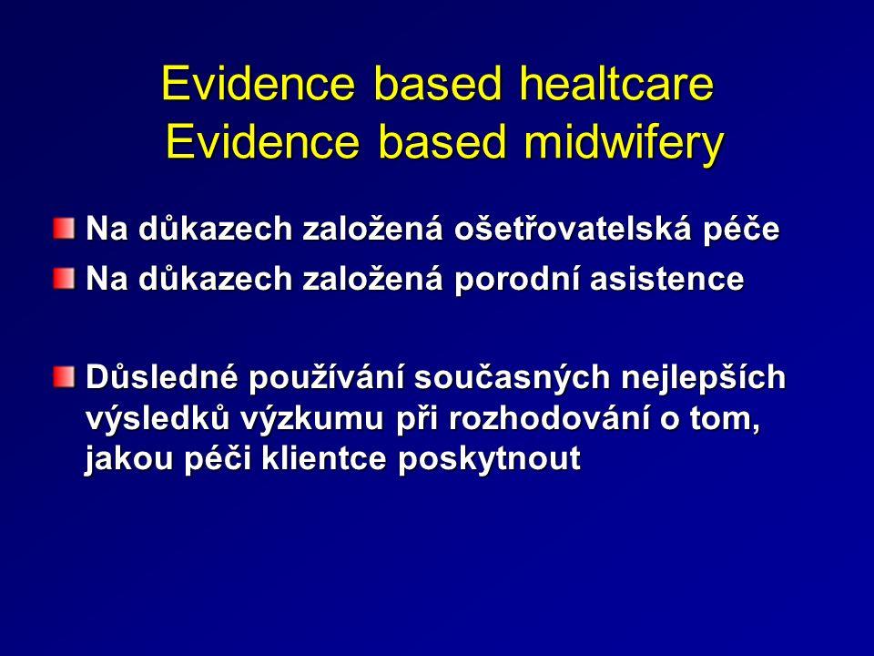 Evidence based healtcare Evidence based midwifery Na důkazech založená ošetřovatelská péče Na důkazech založená porodní asistence Důsledné používání současných nejlepších výsledků výzkumu při rozhodování o tom, jakou péči klientce poskytnout