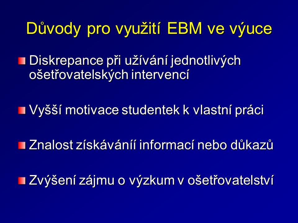 Co je třeba k užití EBM Cit pro objevení problému Logické zdůvodnění problému Znalost výzkumných metod Používání metody kritického myšlení Znalost EIZ a schopnost vyhledat kvalitní informace