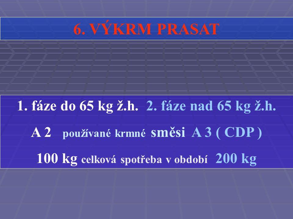 1. SELATA 2. BĚHOUNI 3. ML. CHOV. PRASATA 6. VÝKRM PRASAT 4. PRASNICE5. PLEM. KANCI