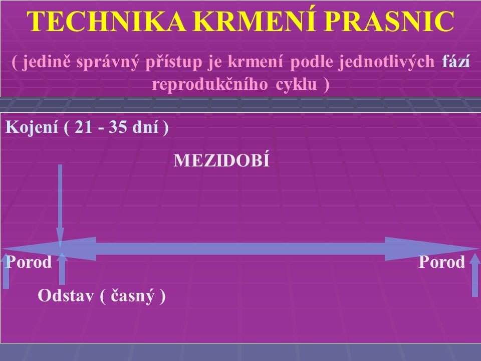 TECHNIKA KRMENÍ PRASNIC ( jedině správný přístup je krmení podle jednotlivých fází reprodukčního cyklu ) MEZIDOBÍ ( 140 - 170 dní ) Porod