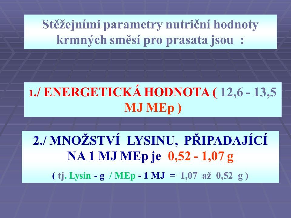 IDEÁLNÍ PROTEIN DIETY - vyjadřuje nejoptimálnější skladbu esenciálních aminokyselin v proteinu krmiva, odpovídající potřebě prasete Vyjadřuje se v procentickém vztahu k lysinu, který se považuje za 100 % a dosahuje těchto hodnot : LYSIN - 100 THREONIN - 65 MET + CYS - 55 TRYPTOFAN - 19 ARGININ - 42 ISOLEUCIN - 50 LEUCIN - 100 HISTIDIN - 33 FEN + TYR - 100 VALIN - 70