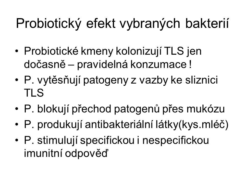 Probiotický efekt vybraných bakterií Probiotické kmeny kolonizují TLS jen dočasně – pravidelná konzumace ! P. vytěsňují patogeny z vazby ke sliznici T