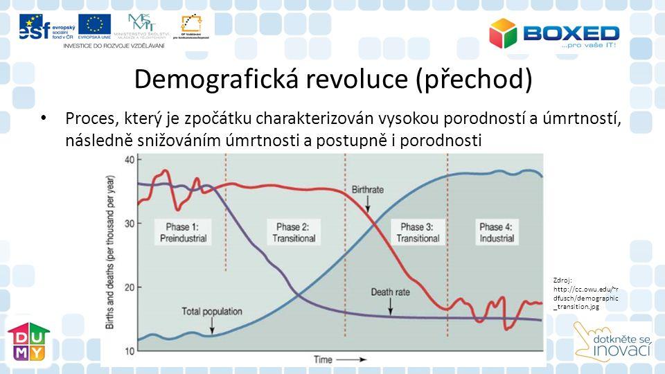 Demografická revoluce (přechod) Proces, který je zpočátku charakterizován vysokou porodností a úmrtností, následně snižováním úmrtnosti a postupně i porodnosti Zdroj: http://cc.owu.edu/~r dfusch/demographic _transition.jpg