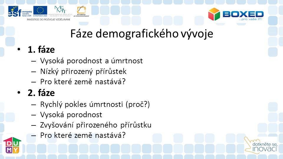 Fáze demografického vývoje 1.