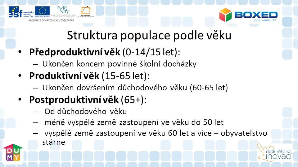 Struktura populace podle věku Předproduktivní věk (0-14/15 let): – Ukončen koncem povinné školní docházky Produktivní věk (15-65 let): – Ukončen dovrš