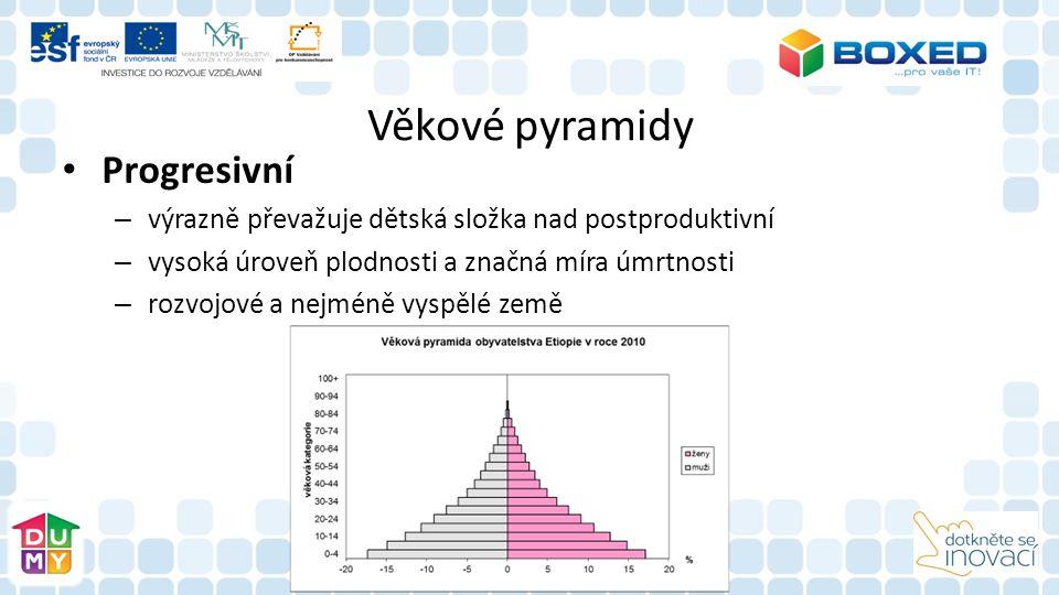 Věkové pyramidy Progresivní – výrazně převažuje dětská složka nad postproduktivní – vysoká úroveň plodnosti a značná míra úmrtnosti – rozvojové a nejméně vyspělé země