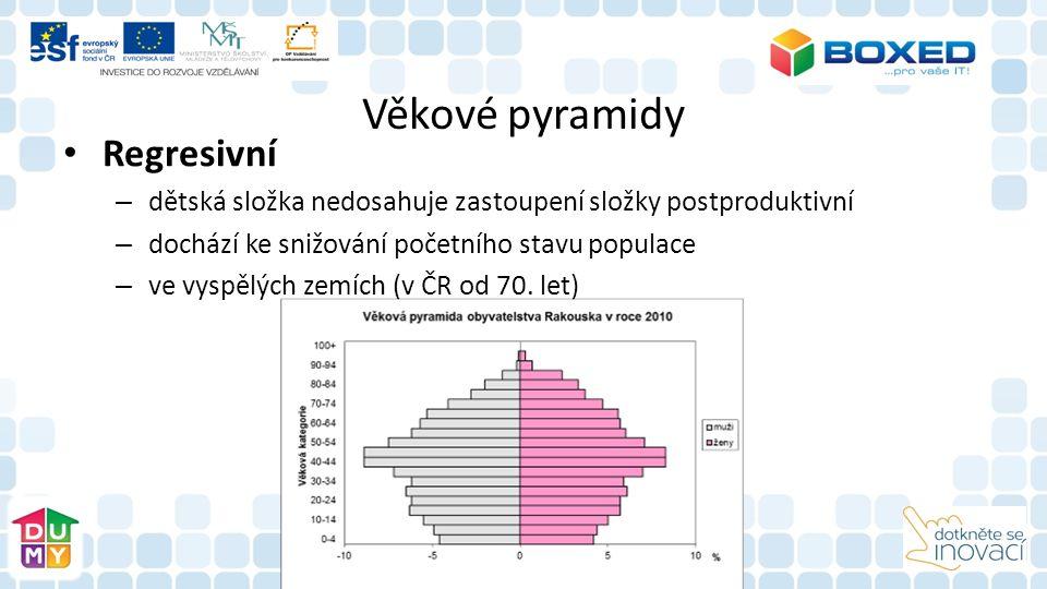 Věkové pyramidy Regresivní – dětská složka nedosahuje zastoupení složky postproduktivní – dochází ke snižování početního stavu populace – ve vyspělých