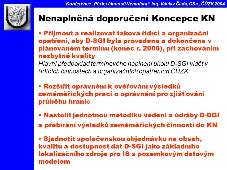"""Konference """"Pět let činnosti Nemofora , Ing."""
