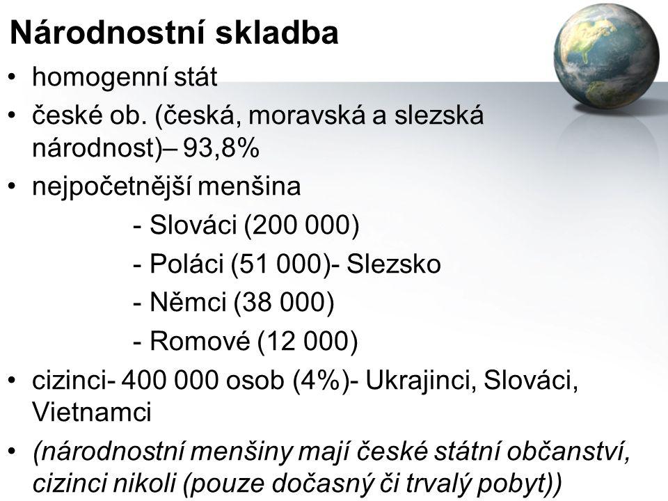 Národnostní skladba homogenní stát české ob.
