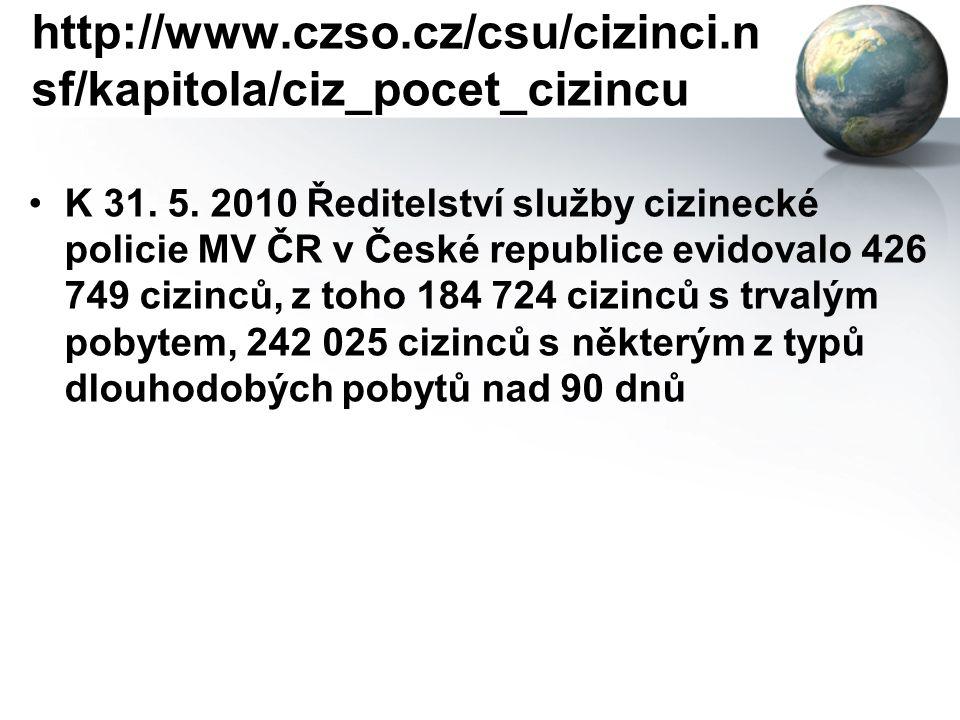 http://www.czso.cz/csu/cizinci.n sf/kapitola/ciz_pocet_cizincu K 31.