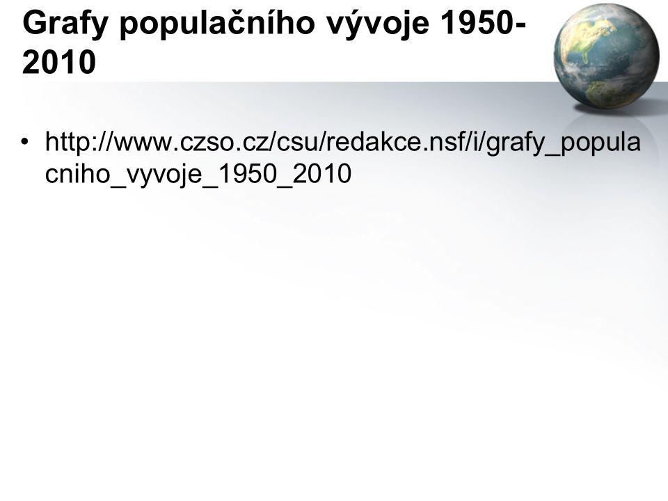 Grafy populačního vývoje 1950- 2010 http://www.czso.cz/csu/redakce.nsf/i/grafy_popula cniho_vyvoje_1950_2010