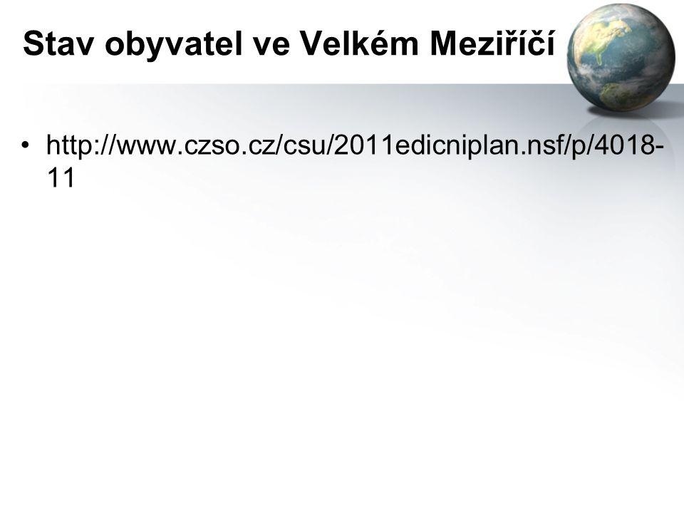 Stav obyvatel ve Velkém Meziříčí http://www.czso.cz/csu/2011edicniplan.nsf/p/4018- 11