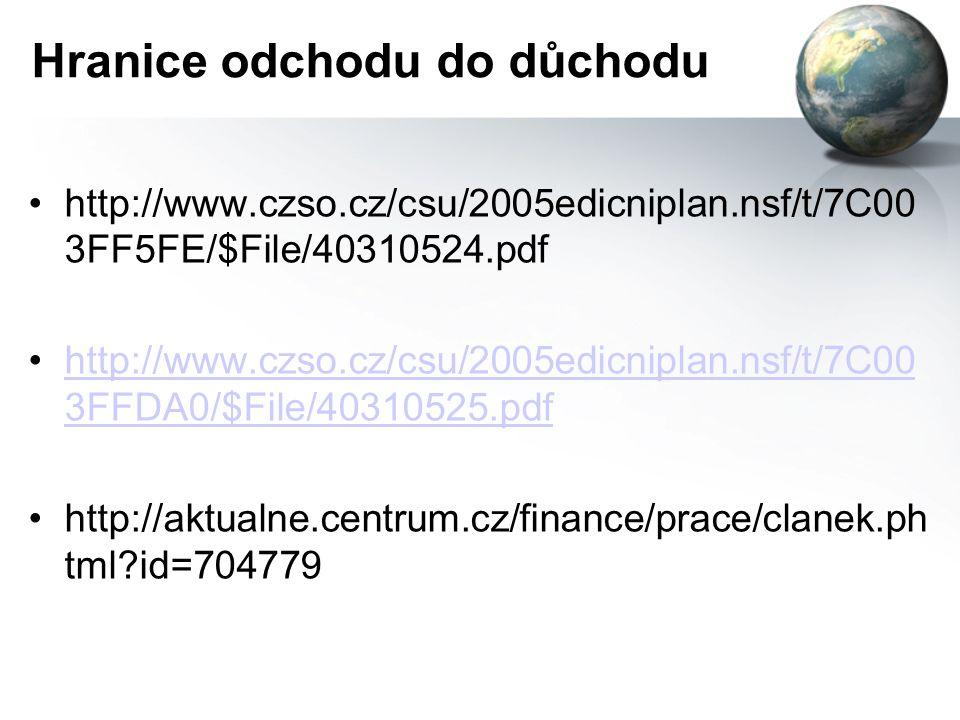 Hranice odchodu do důchodu http://www.czso.cz/csu/2005edicniplan.nsf/t/7C00 3FF5FE/$File/40310524.pdf http://www.czso.cz/csu/2005edicniplan.nsf/t/7C00 3FFDA0/$File/40310525.pdfhttp://www.czso.cz/csu/2005edicniplan.nsf/t/7C00 3FFDA0/$File/40310525.pdf http://aktualne.centrum.cz/finance/prace/clanek.ph tml id=704779