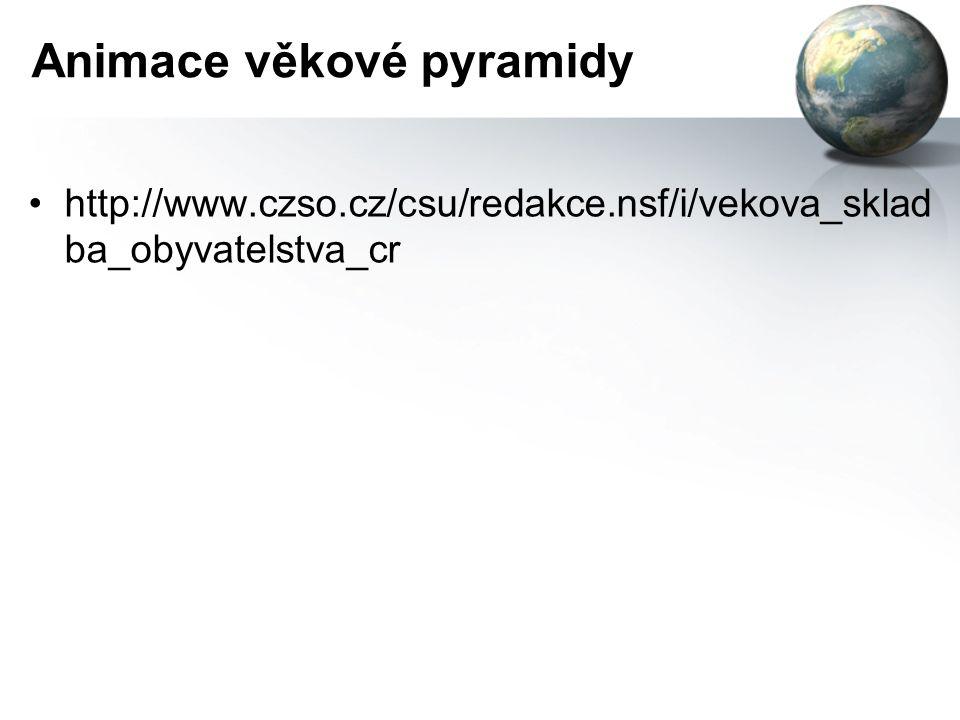 Animace věkové pyramidy http://www.czso.cz/csu/redakce.nsf/i/vekova_sklad ba_obyvatelstva_cr