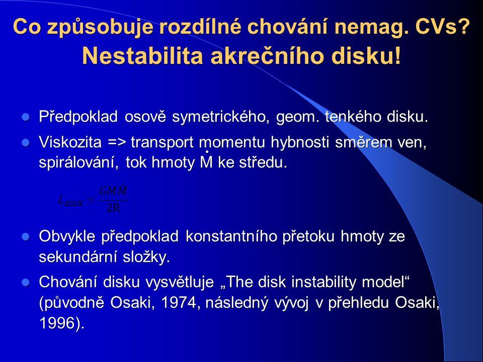 Co způsobuje rozdílné chování nemag. CVs? Nestabilita akrečního disku! Předpoklad osově symetrického, geom. tenkého disku. Předpoklad osově symetrické