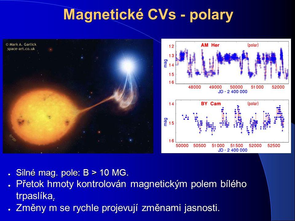 Magnetické CVs - polary ● Silné mag. pole: B > 10 MG. ● Přetok hmoty kontrolován magnetickým polem bílého trpaslíka. ● Změny m se rychle projevují změ