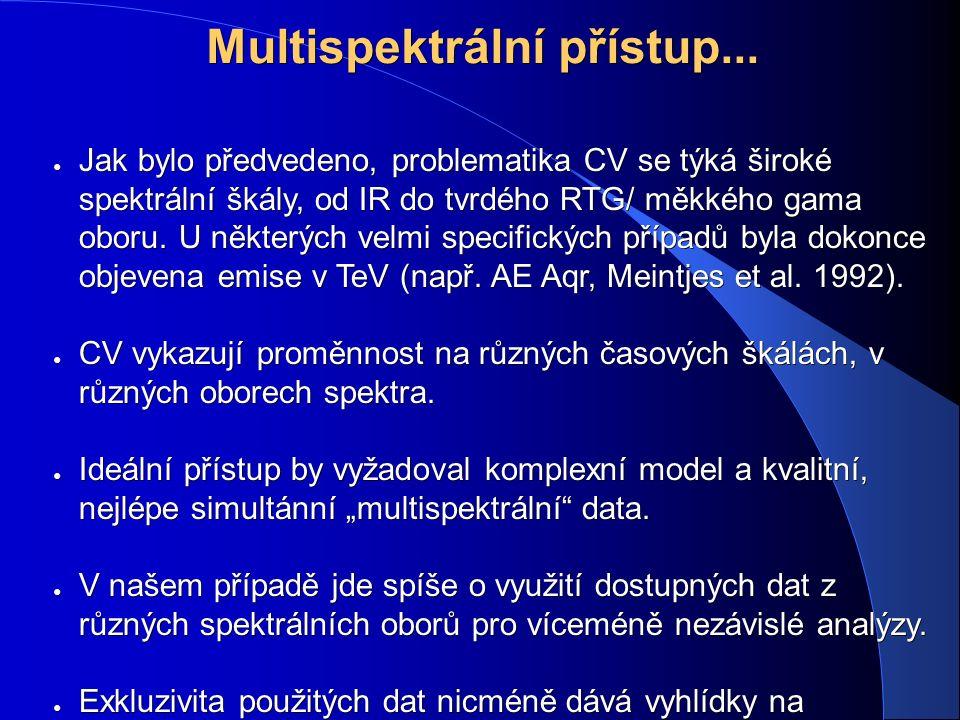 Multispektrální přístup...