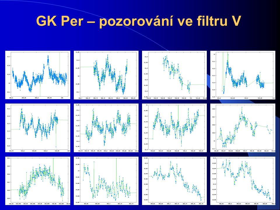 GK Per – pozorování ve filtru V