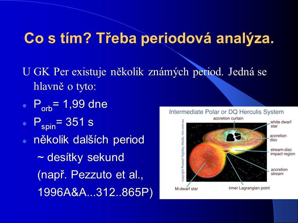 Co s tím? Třeba periodová analýza. U GK Per existuje několik známých period. Jedná se hlavně o tyto: P orb = 1,99 dne P orb = 1,99 dne P spin = 351 s