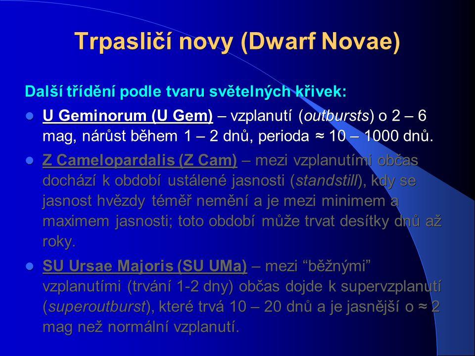 Trpasličí novy (Dwarf Novae) Další třídění podle tvaru světelných křivek: U Geminorum (U Gem) – vzplanutí (outbursts) o 2 – 6 mag, nárůst během 1 – 2 dnů, perioda ≈ 10 – 1000 dnů.