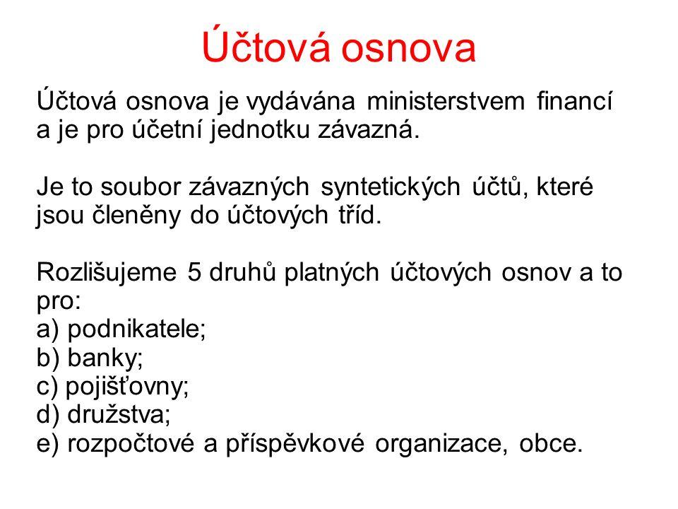 Účtová osnova je vydávána ministerstvem financí a je pro účetní jednotku závazná. Je to soubor závazných syntetických účtů, které jsou členěny do účto