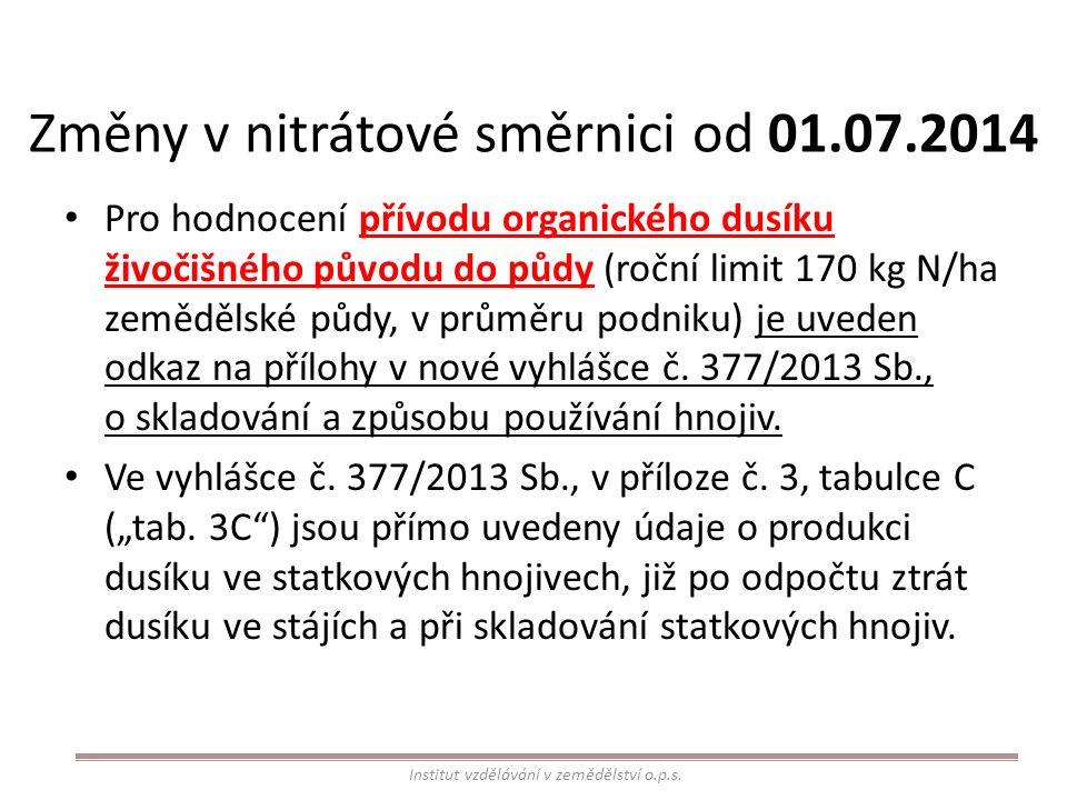 Změny v nitrátové směrnici od 01.07.2014 Pro hodnocení přívodu organického dusíku živočišného původu do půdy (roční limit 170 kg N/ha zemědělské půdy, v průměru podniku) je uveden odkaz na přílohy v nové vyhlášce č.