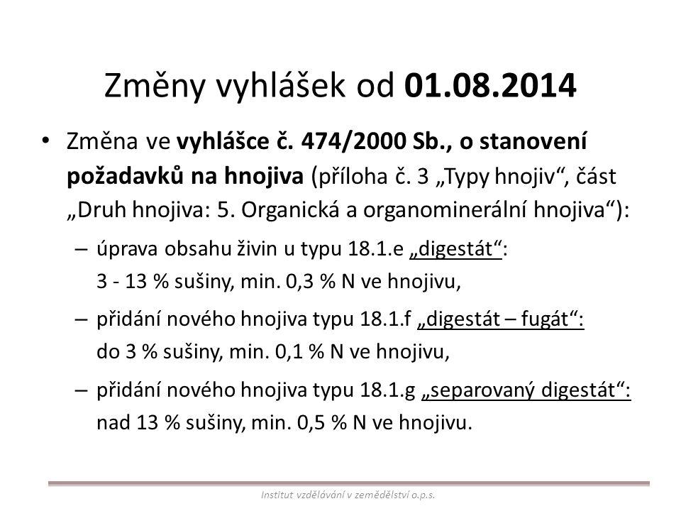 Změny vyhlášek od 01.08.2014 Změna ve vyhlášce č.