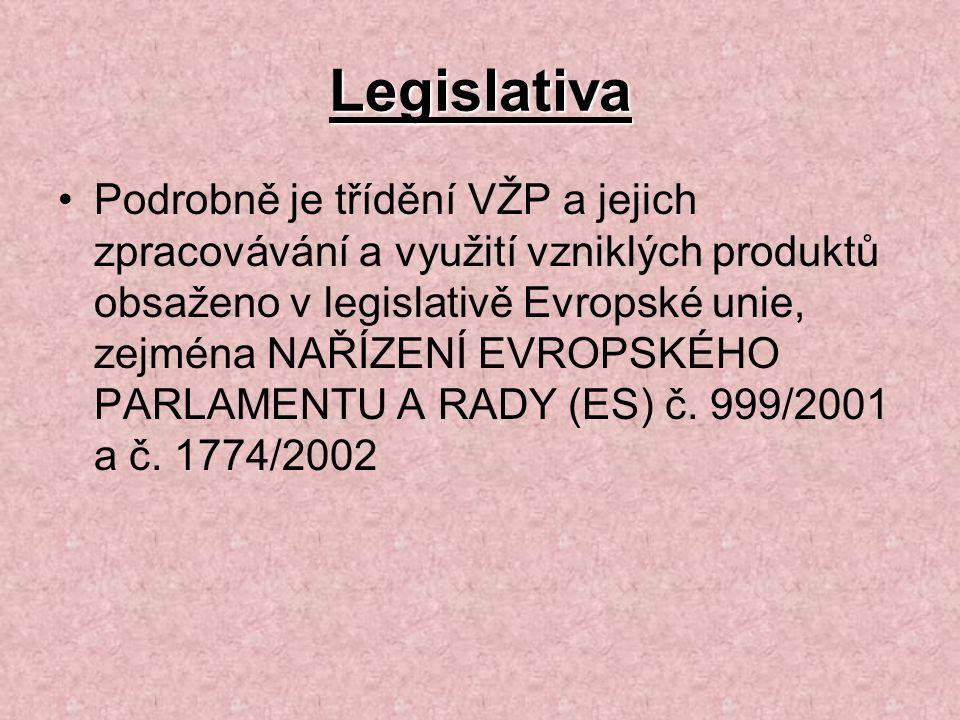 Legislativa Podrobně je třídění VŽP a jejich zpracovávání a využití vzniklých produktů obsaženo v legislativě Evropské unie, zejména NAŘÍZENÍ EVROPSKÉ