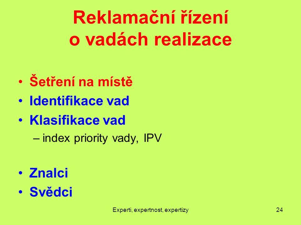 Reklamační řízení o vadách realizace Šetření na místě Identifikace vad Klasifikace vad –index priority vady, IPV Znalci Svědci Experti, expertnost, expertizy24