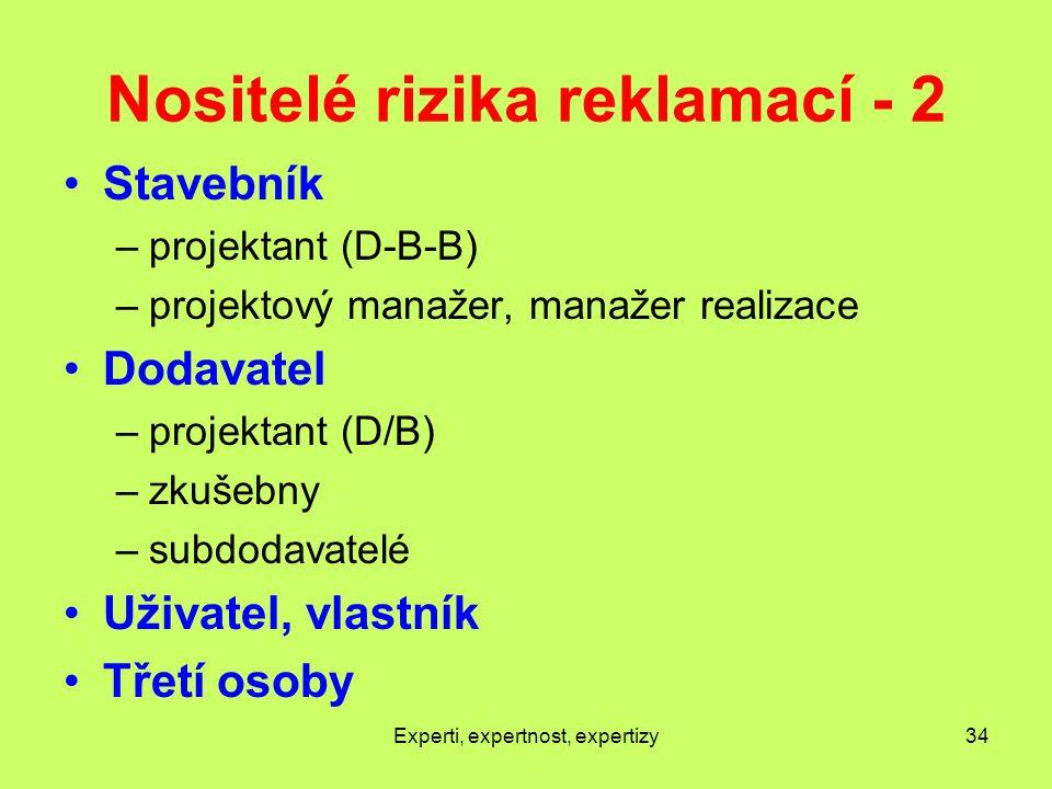 Nositelé rizika reklamací - 2 Stavebník –projektant (D-B-B) –projektový manažer, manažer realizace Dodavatel –projektant (D/B) –zkušebny –subdodavatelé Uživatel, vlastník Třetí osoby Experti, expertnost, expertizy34