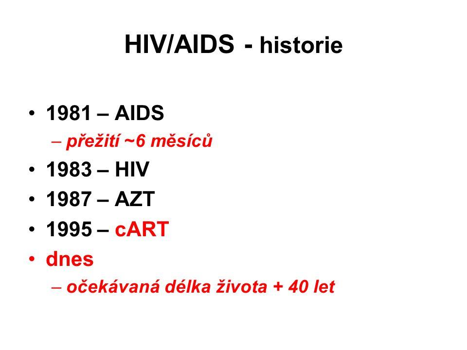 HIV/AIDS - historie 1981 – AIDS –přežití ~6 měsíců 1983 – HIV 1987 – AZT 1995 – cART dnes –očekávaná délka života + 40 let