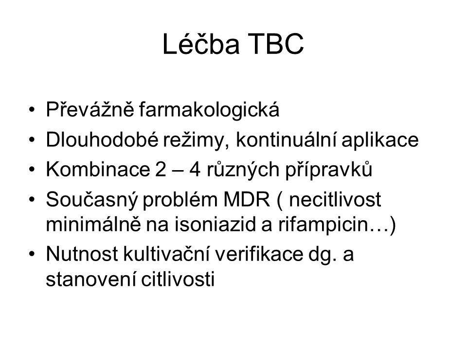 Léčba TBC Převážně farmakologická Dlouhodobé režimy, kontinuální aplikace Kombinace 2 – 4 různých přípravků Současný problém MDR ( necitlivost minimálně na isoniazid a rifampicin…) Nutnost kultivační verifikace dg.