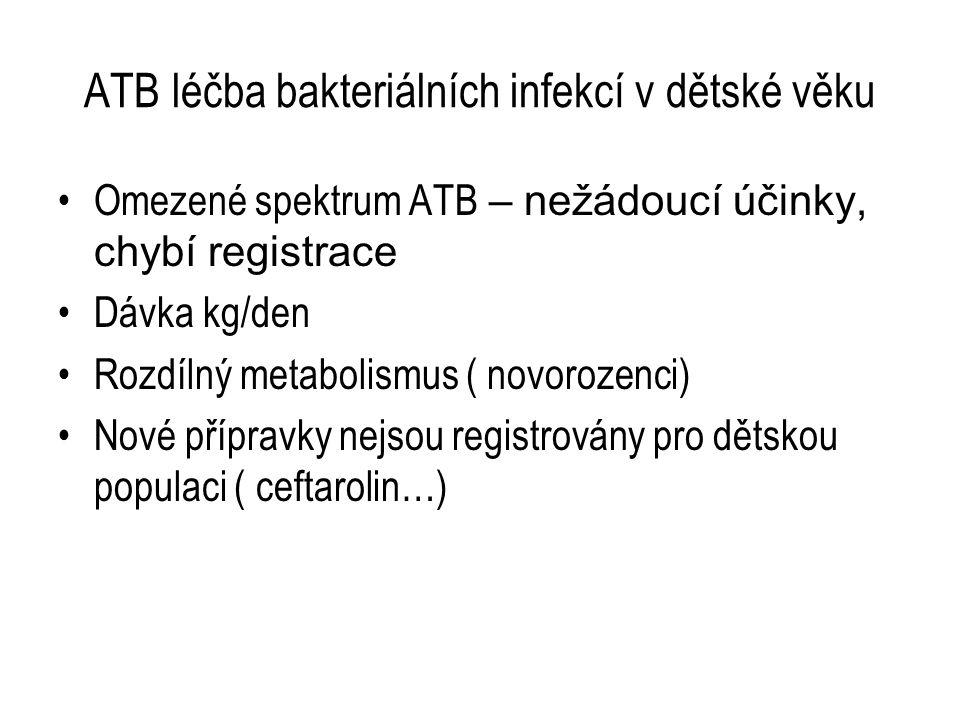 ATB léčba bakteriálních infekcí v dětské věku Omezené spektrum ATB – nežádoucí účinky, chybí registrace Dávka kg/den Rozdílný metabolismus ( novorozenci) Nové přípravky nejsou registrovány pro dětskou populaci ( ceftarolin…)