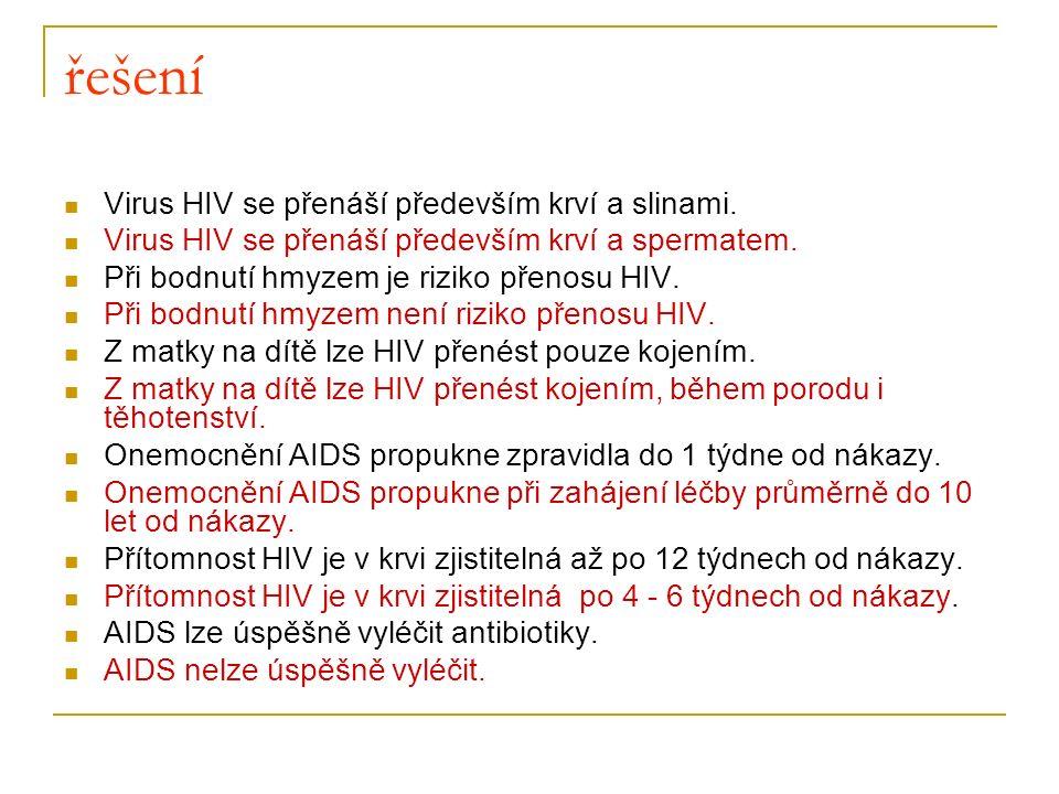 řešení Virus HIV se přenáší především krví a slinami. Virus HIV se přenáší především krví a spermatem. Při bodnutí hmyzem je riziko přenosu HIV. Při b