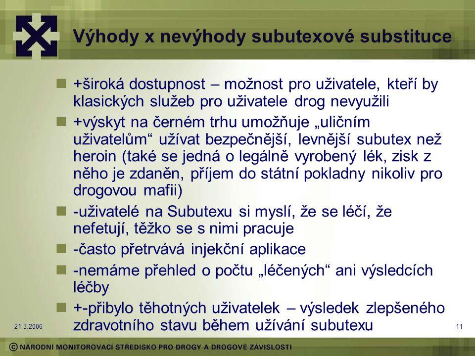 21.3.200611 Výhody x nevýhody subutexové substituce +široká dostupnost – možnost pro uživatele, kteří by klasických služeb pro uživatele drog nevyužil