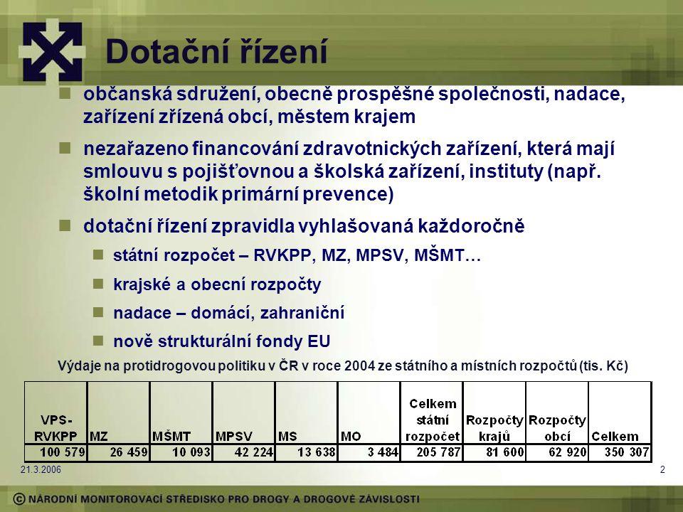 21.3.20062 Dotační řízení občanská sdružení, obecně prospěšné společnosti, nadace, zařízení zřízená obcí, městem krajem nezařazeno financování zdravot
